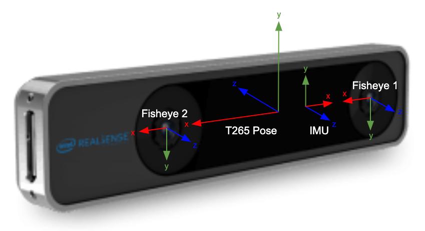 T265 VR coordinate frames