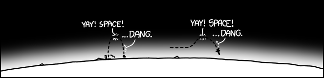 What if - orbital speed